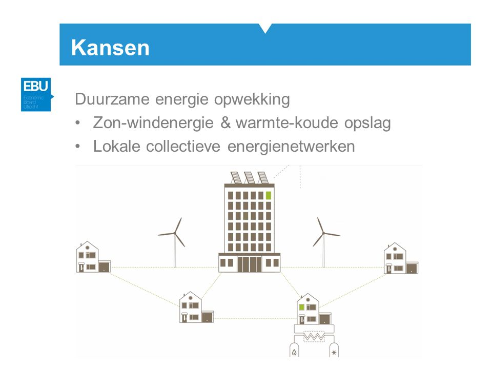 Kansen Duurzame energie opwekking •Zon-windenergie & warmte-koude opslag •Lokale collectieve energienetwerken