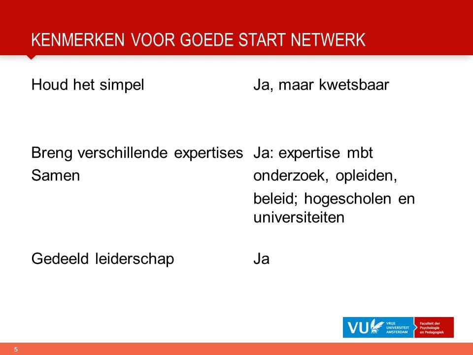 6 FOCUS EN RESULTATEN EXPERTISENETWERK •Formuleren thema's NWO-aanvraag Eindhoven - samenhangend Leiden - Nijmegen onderzoekprogramma •Laagdrempelige colloquia4 colloquia p.j.