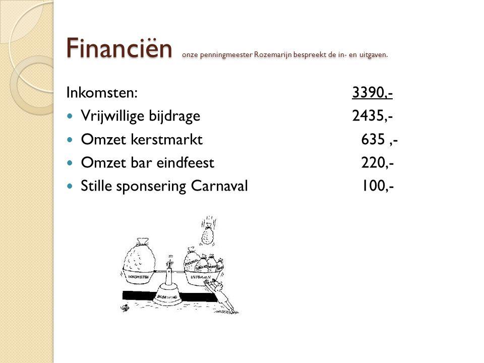 Financiën onze penningmeester Rozemarijn bespreekt de in- en uitgaven. Inkomsten:3390,-  Vrijwillige bijdrage2435,-  Omzet kerstmarkt 635,-  Omzet