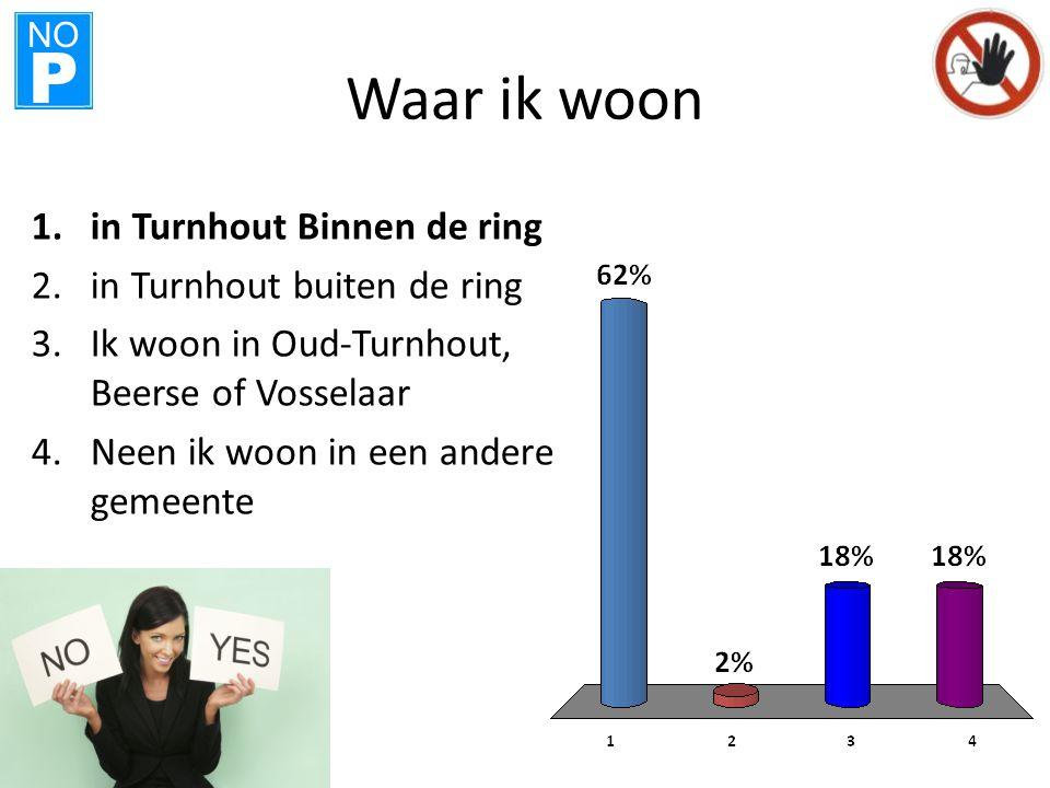 NO P Waar ik woon 1.in Turnhout Binnen de ring 2.in Turnhout buiten de ring 3.Ik woon in Oud-Turnhout, Beerse of Vosselaar 4.Neen ik woon in een andere gemeente