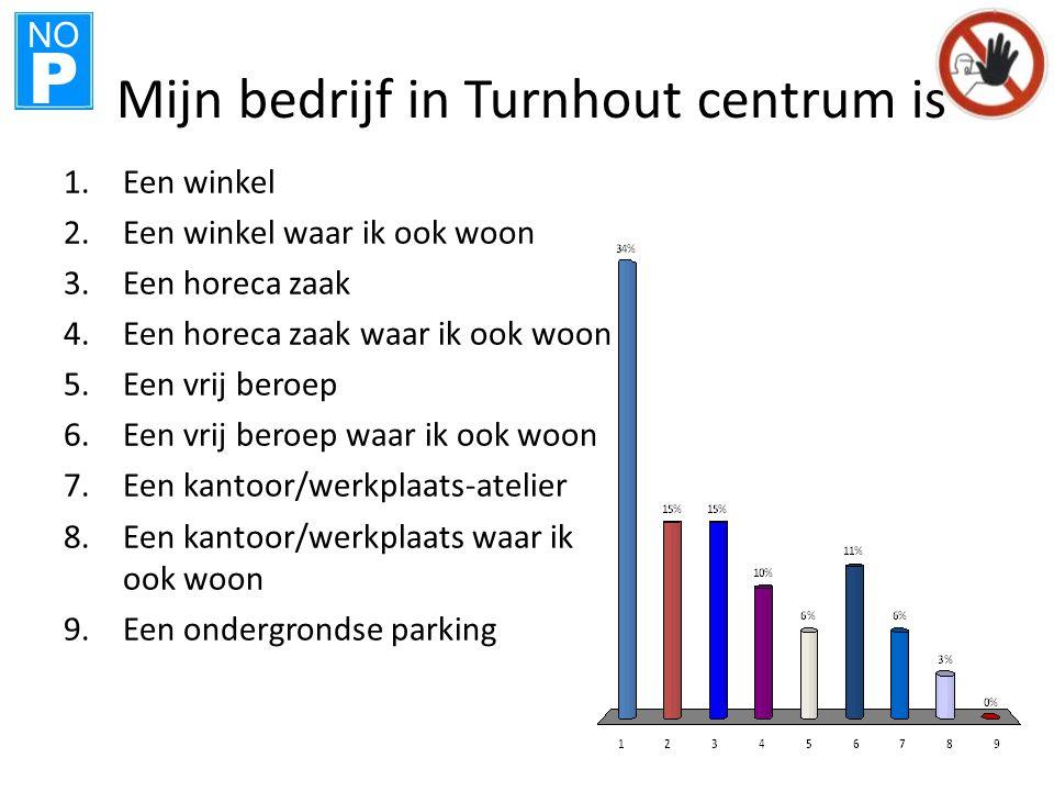 NO P Mijn bedrijf in Turnhout centrum is 1.Een winkel 2.Een winkel waar ik ook woon 3.Een horeca zaak 4.Een horeca zaak waar ik ook woon 5.Een vrij beroep 6.Een vrij beroep waar ik ook woon 7.Een kantoor/werkplaats-atelier 8.Een kantoor/werkplaats waar ik ook woon 9.Een ondergrondse parking