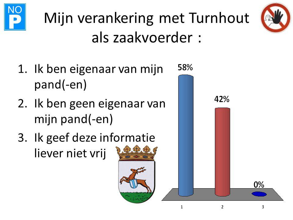 NO P Mijn verankering met Turnhout als zaakvoerder : 1.Ik ben eigenaar van mijn pand(-en) 2.Ik ben geen eigenaar van mijn pand(-en) 3.Ik geef deze informatie liever niet vrij