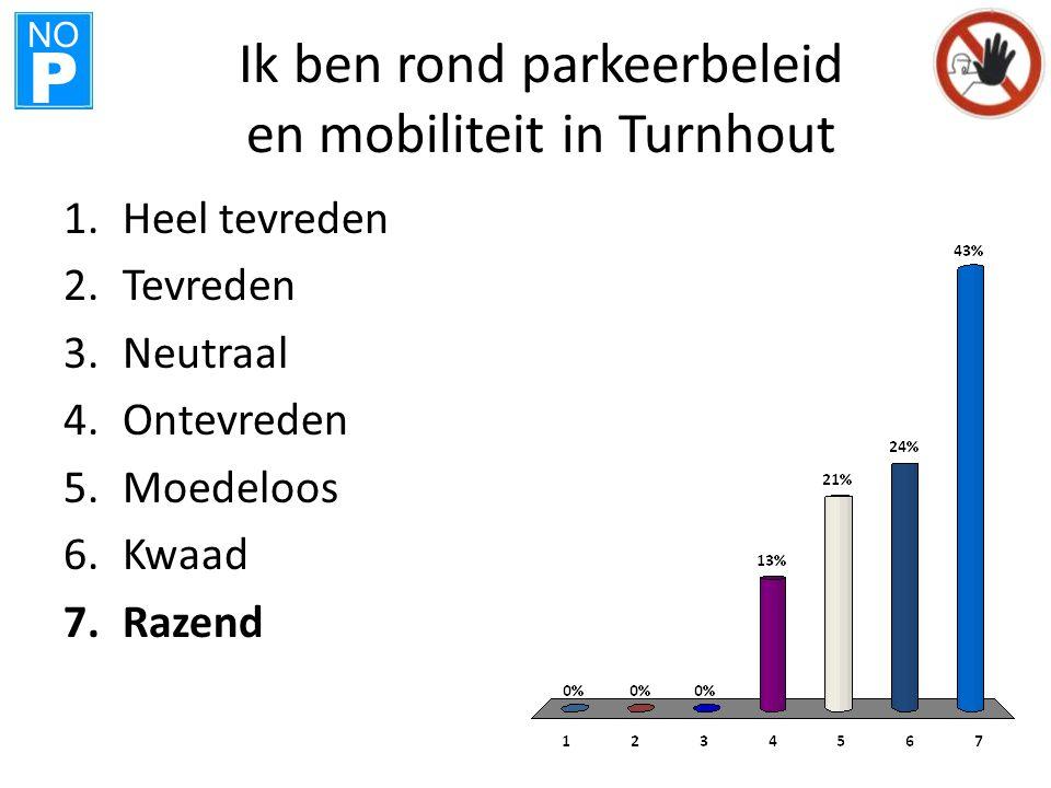NO P Ik ben rond parkeerbeleid en mobiliteit in Turnhout 1.Heel tevreden 2.Tevreden 3.Neutraal 4.Ontevreden 5.Moedeloos 6.Kwaad 7.Razend
