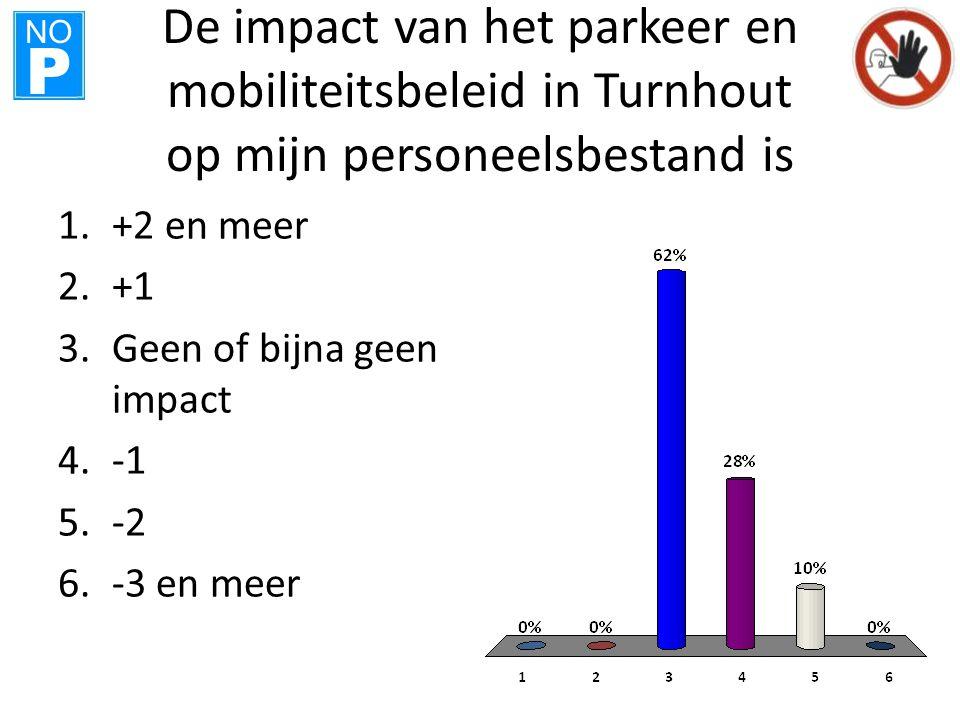 NO P De impact van het parkeer en mobiliteitsbeleid in Turnhout op mijn personeelsbestand is 1.+2 en meer 2.+1 3.Geen of bijna geen impact 4.-1 5.-2 6.-3 en meer