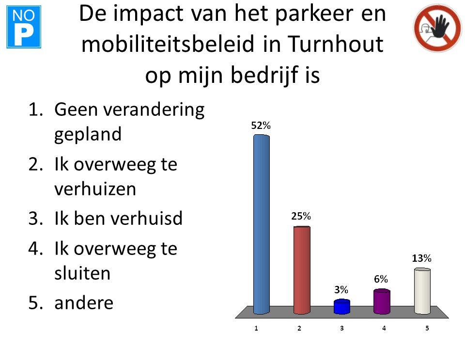 NO P De impact van het parkeer en mobiliteitsbeleid in Turnhout op mijn bedrijf is 1.Geen verandering gepland 2.Ik overweeg te verhuizen 3.Ik ben verhuisd 4.Ik overweeg te sluiten 5.andere