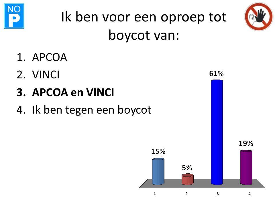 NO P Ik ben voor een oproep tot boycot van: 1.APCOA 2.VINCI 3.APCOA en VINCI 4.Ik ben tegen een boycot