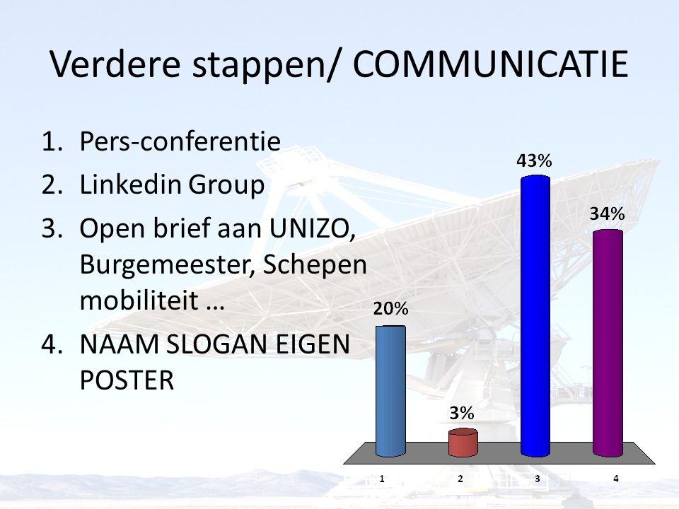 NO P Verdere stappen/ COMMUNICATIE 1.Pers-conferentie 2.Linkedin Group 3.Open brief aan UNIZO, Burgemeester, Schepen mobiliteit … 4.NAAM SLOGAN EIGEN