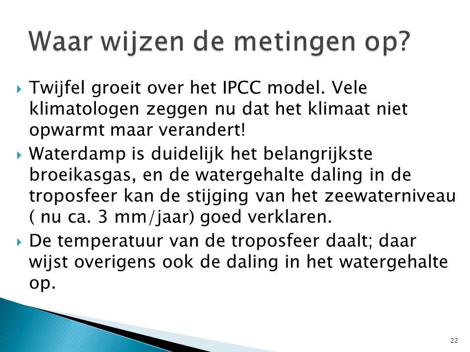  Twijfel groeit over het IPCC model.