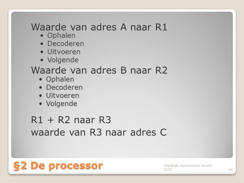 Waarde van adres A naar R1 Waarde van adres B naar R2 R1 + R2 naar R3 waarde van R3 naar adres C Stedelijk Gymnasium Breda RCM14 •Ophalen •Decoderen •