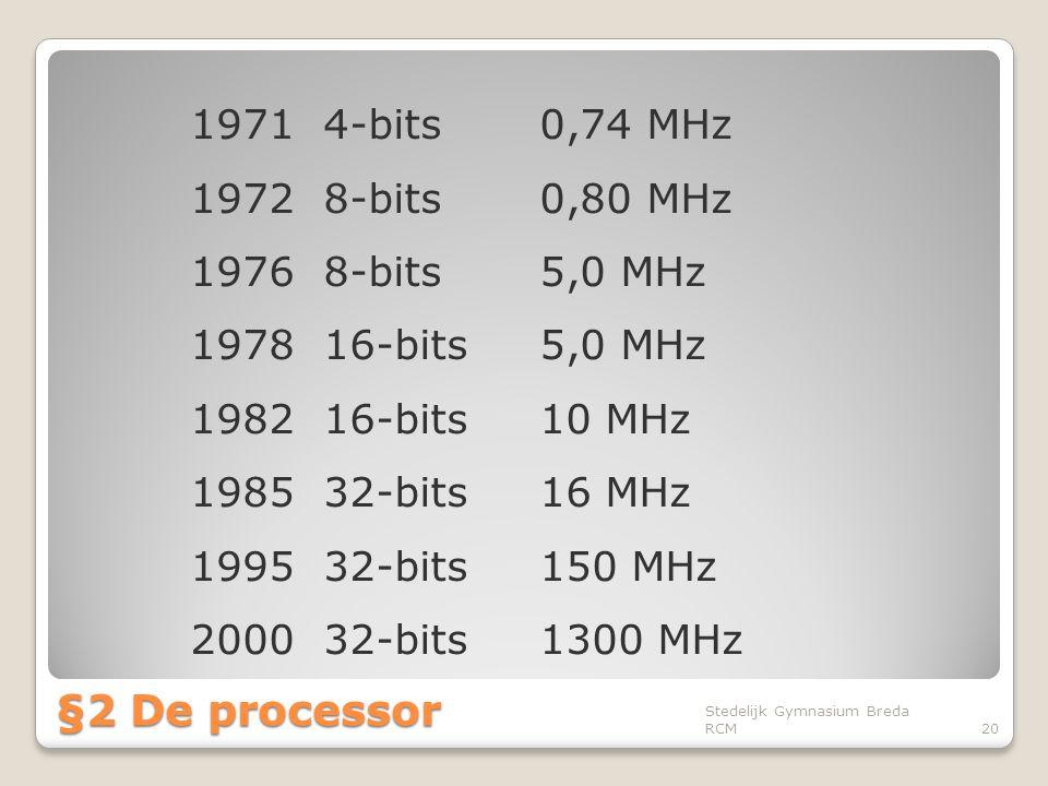 19714-bits0,74 MHz 19728-bits0,80 MHz 19768-bits5,0 MHz 197816-bits5,0 MHz 198216-bits10 MHz 198532-bits16 MHz 199532-bits150 MHz 200032-bits1300 MHz