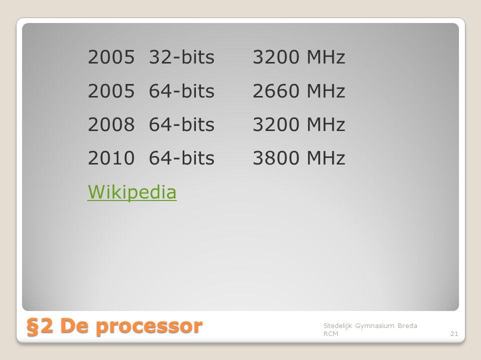 200532-bits3200 MHz 200564-bits2660 MHz 200864-bits3200 MHz 201064-bits3800 MHz Wikipedia Stedelijk Gymnasium Breda RCM21 §2 De processor