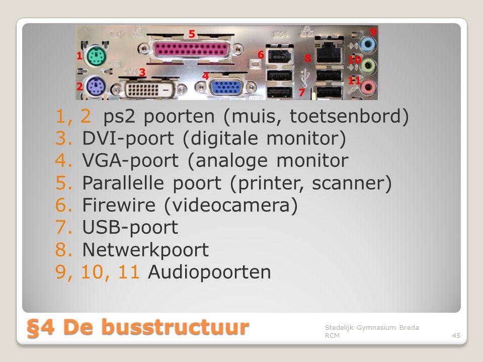 1, 2 ps2 poorten (muis, toetsenbord) 3.DVI-poort (digitale monitor) 4.VGA-poort (analoge monitor 5.Parallelle poort (printer, scanner) 6.Firewire (vid