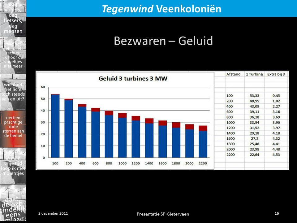 Presentatie SP Gieterveen 16 2 december 2011 Tegenwind Veenkoloniën Bezwaren – Geluid