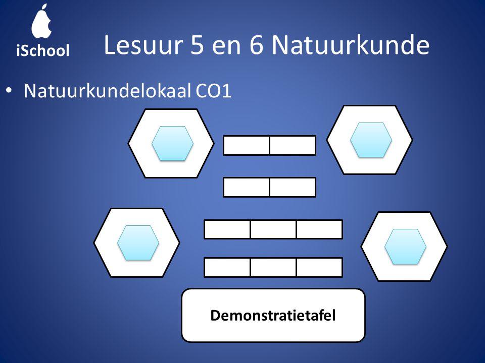 • Natuurkundelokaal CO1 Lesuur 5 en 6 Natuurkunde Demonstratietafel iSchool