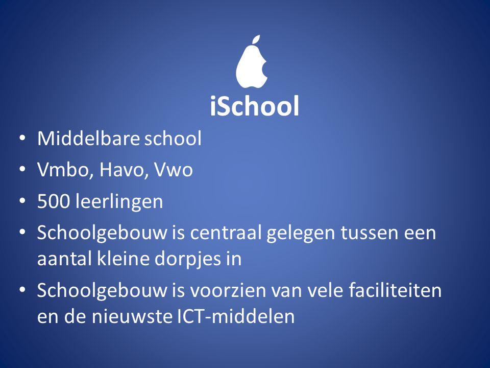 • Middelbare school • Vmbo, Havo, Vwo • 500 leerlingen • Schoolgebouw is centraal gelegen tussen een aantal kleine dorpjes in • Schoolgebouw is voorzien van vele faciliteiten en de nieuwste ICT-middelen iSchool