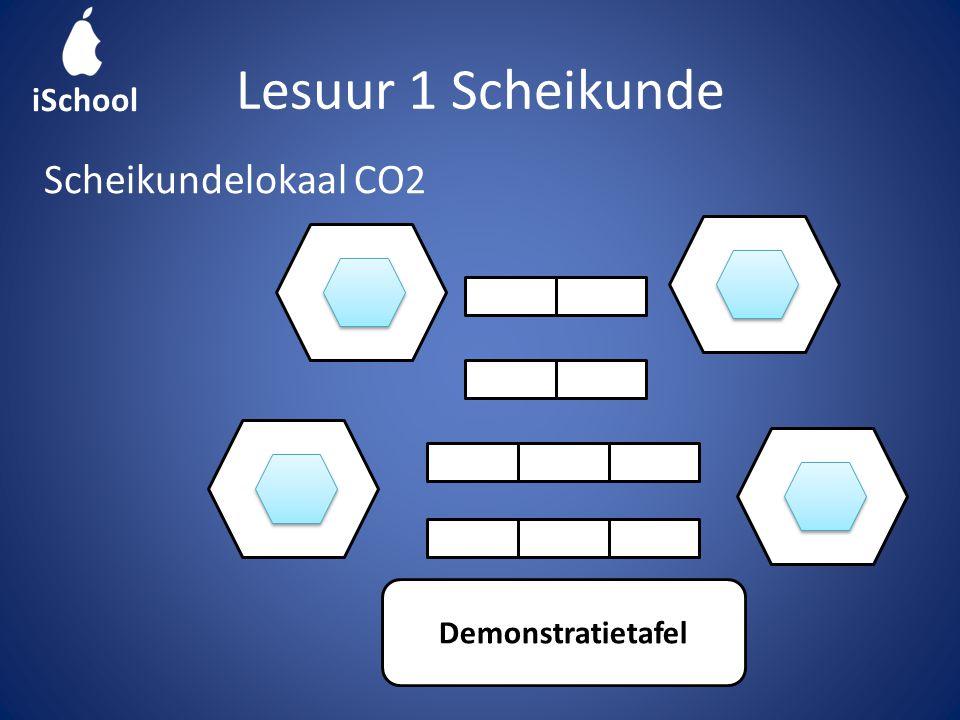 Lesuur 1 Scheikunde Scheikundelokaal CO2 Demonstratietafel iSchool