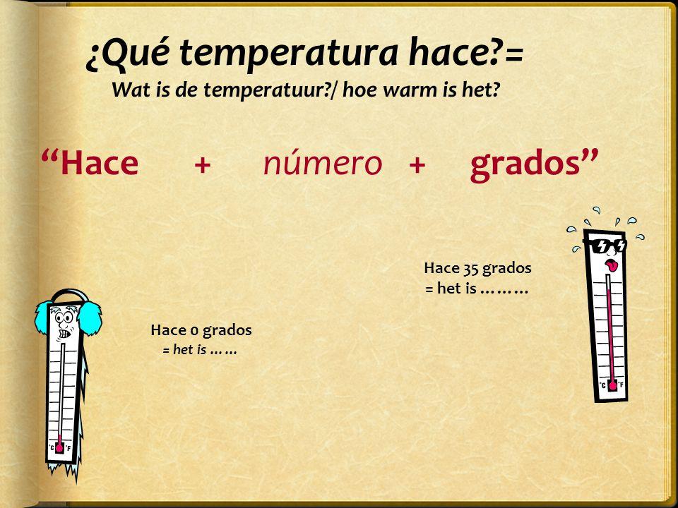 ¿Qué tiempo hace = Hoe is het weer Met estar: Está soleado. Het is ……. Está nublado. Het is ……..