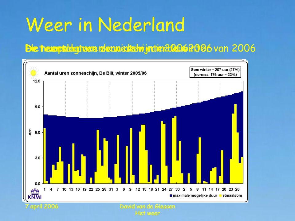 7 april 2006David van de Giessen Het weer Weer in Nederland De temperaturen van de winter van 2006De neerslag van de winter van 2006Het aantal uren zo