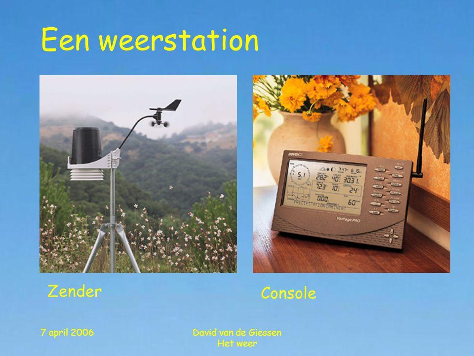 7 april 2006David van de Giessen Het weer Een weerstation Zender Console