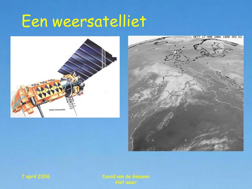 7 april 2006David van de Giessen Het weer Temperatuur Kwikthermometer Bimetaalthermometer Digitale thermometer
