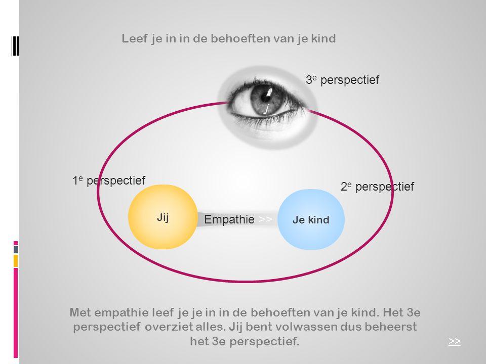 Empathie >> >> Leef je in in de behoeften van je kind 1 e perspectief 2 e perspectief 3 e perspectief Met empathie leef je je in in de behoeften van j