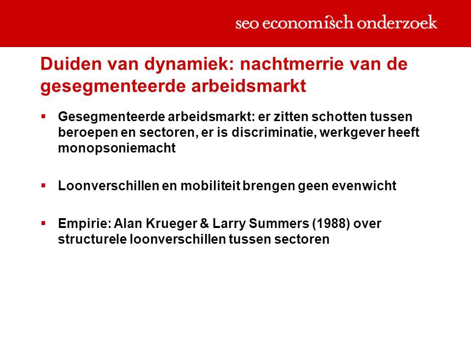 Duiden van dynamiek: nachtmerrie van de gesegmenteerde arbeidsmarkt  Gesegmenteerde arbeidsmarkt: er zitten schotten tussen beroepen en sectoren, er is discriminatie, werkgever heeft monopsoniemacht  Loonverschillen en mobiliteit brengen geen evenwicht  Empirie: Alan Krueger & Larry Summers (1988) over structurele loonverschillen tussen sectoren