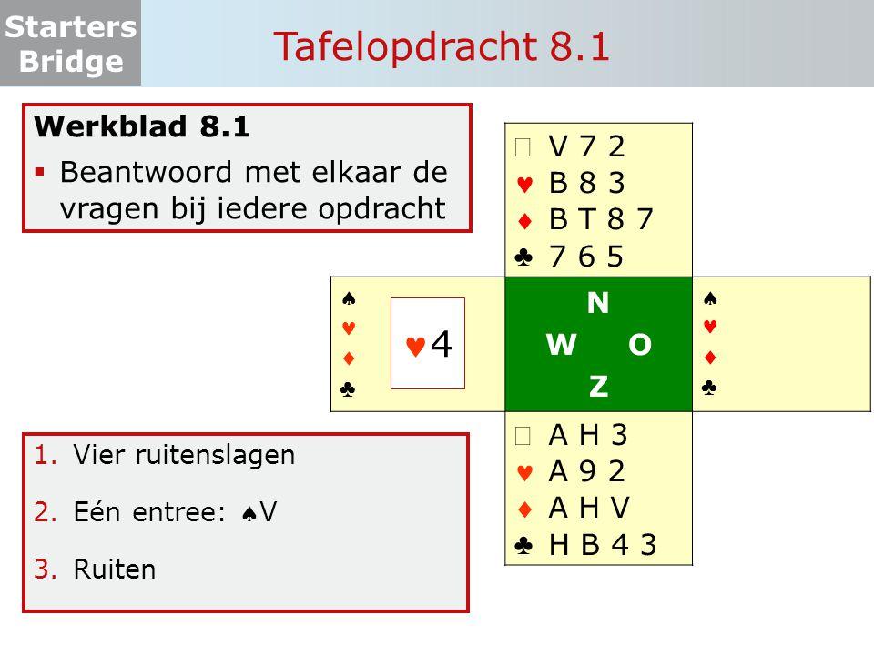 Starters Bridge Tafelopdracht 8.1 ♣♣ V 7 2 B 8 3 B T 8 7 7 6 5 ♣♣ N W O Z ♣♣ ♣♣ A H 3 A 9 2 A H V H B 4 3 Werkblad 8.1  Beant