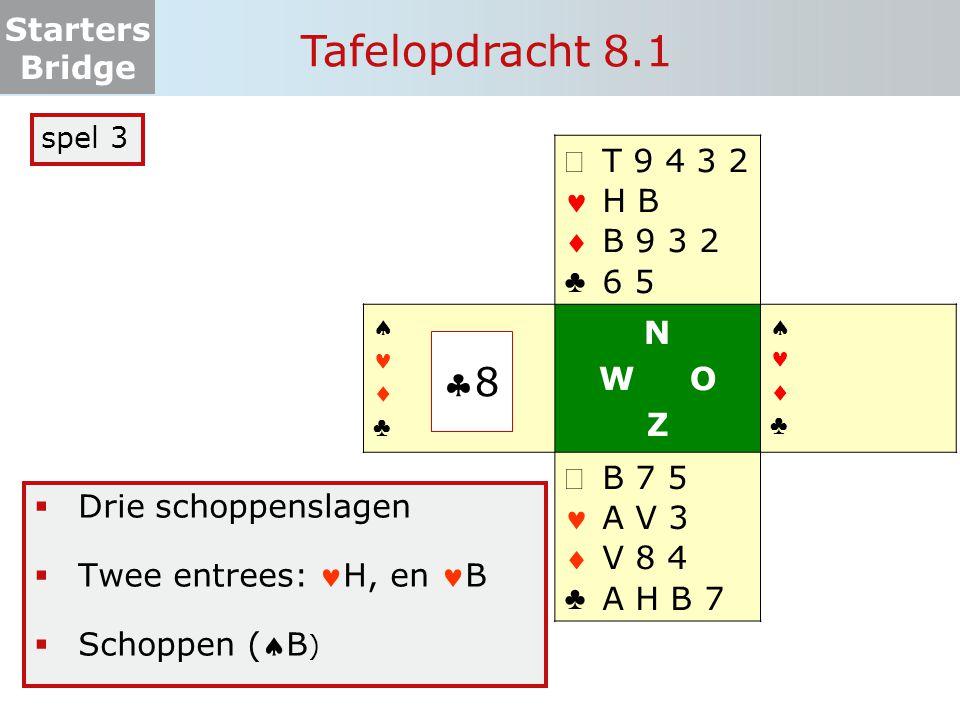 Starters Bridge Tafelopdracht 8.1 ♣♣ T 9 4 3 2 H B B 9 3 2 6 5 ♣♣ N W O Z ♣♣ ♣♣ B 7 5 A V 3 V 8 4 A H B 7 88 spel 3  Drie s