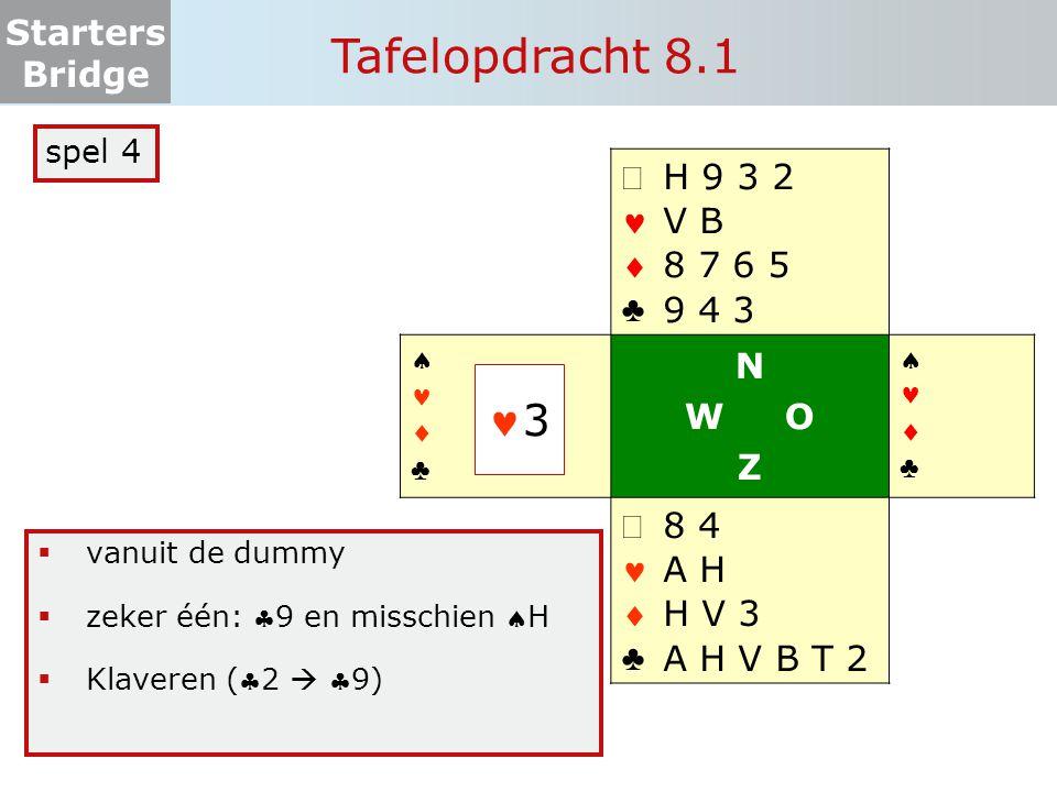 Starters Bridge Tafelopdracht 8.1 ♣♣ H 9 3 2 V B 8 7 6 5 9 4 3 ♣♣ N W O Z ♣♣ ♣♣ 8 4 A H H V 3 A H V B T 2 33 spel 4  vanuit