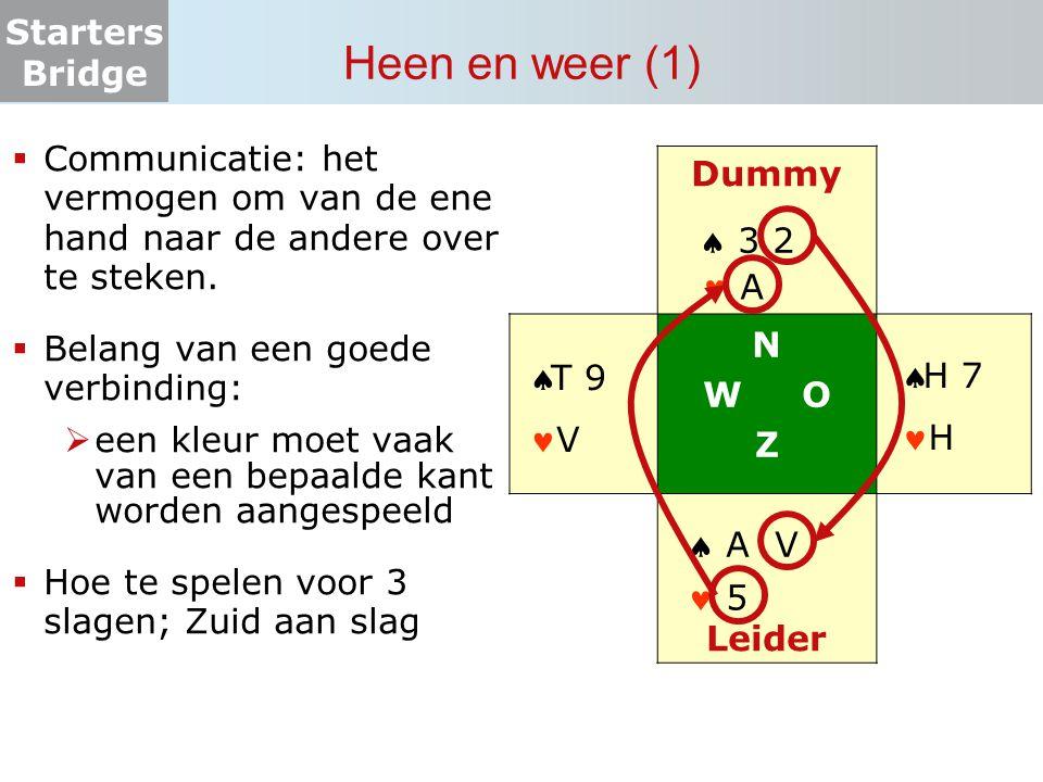Starters Bridge Heen en weer (1)  Communicatie: het vermogen om van de ene hand naar de andere over te steken.  Belang van een goede verbinding:  e
