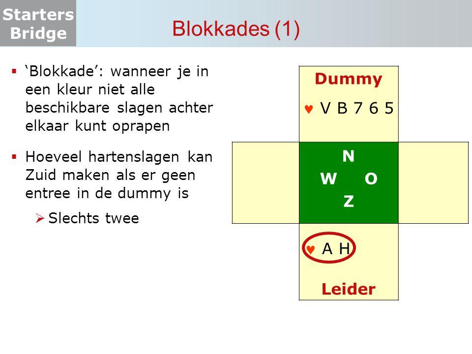 Starters Bridge Blokkades (2)  Zuid start met 3  Hoeveel hartenslagen kan Zuid maken als er geen entree in de dummy is  Slechts drie Dummy N W O Z Leider  V B 7 6 5  A H 3 Oh….