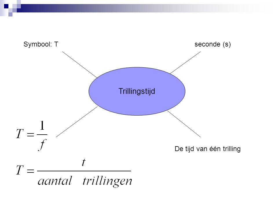 Trillingstijd Symbool: T seconde (s) De tijd van één trilling