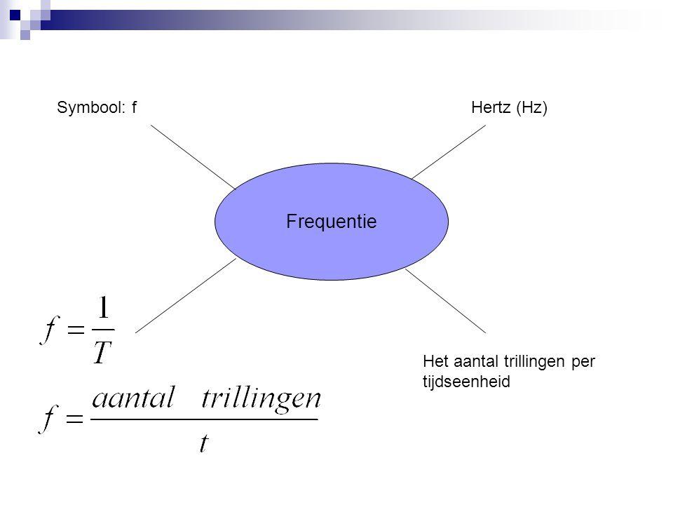 Frequentie Symbool: f Hertz (Hz) Het aantal trillingen per tijdseenheid