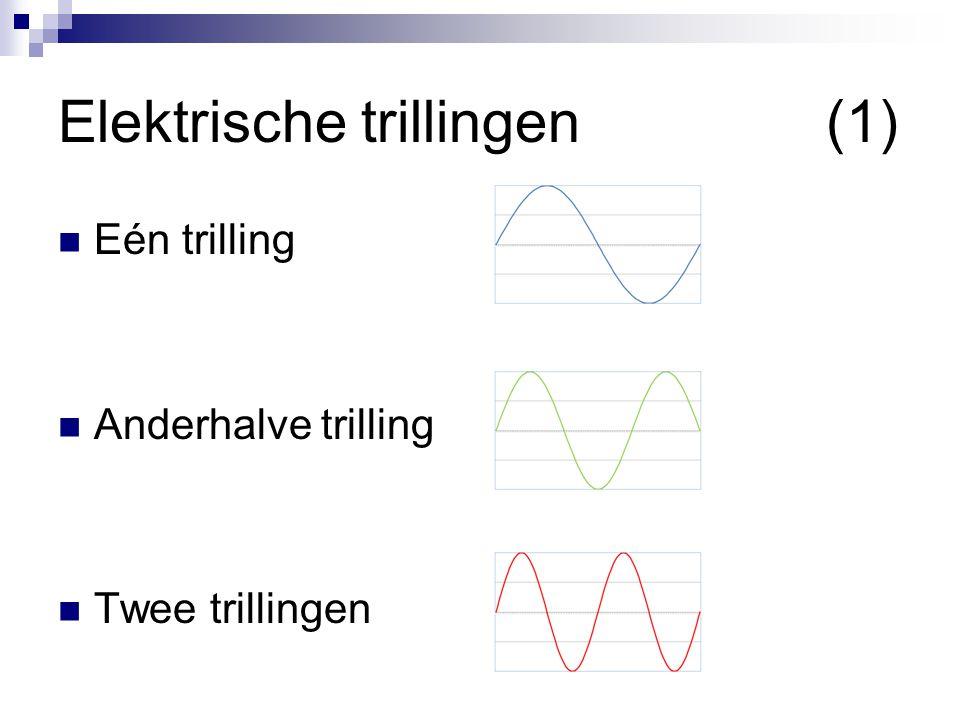 Elektrische trillingen(1)  Eén trilling  Anderhalve trilling  Twee trillingen