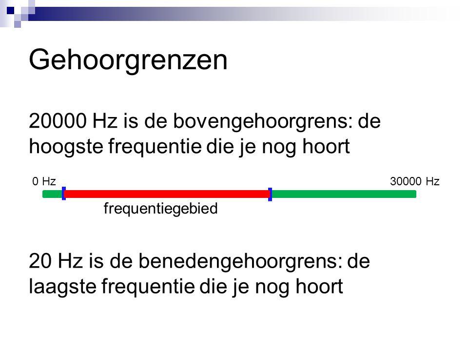Gehoorgrenzen 20 Hz is de benedengehoorgrens: de laagste frequentie die je nog hoort 20000 Hz is de bovengehoorgrens: de hoogste frequentie die je nog hoort 0 Hz30000 Hz frequentiegebied