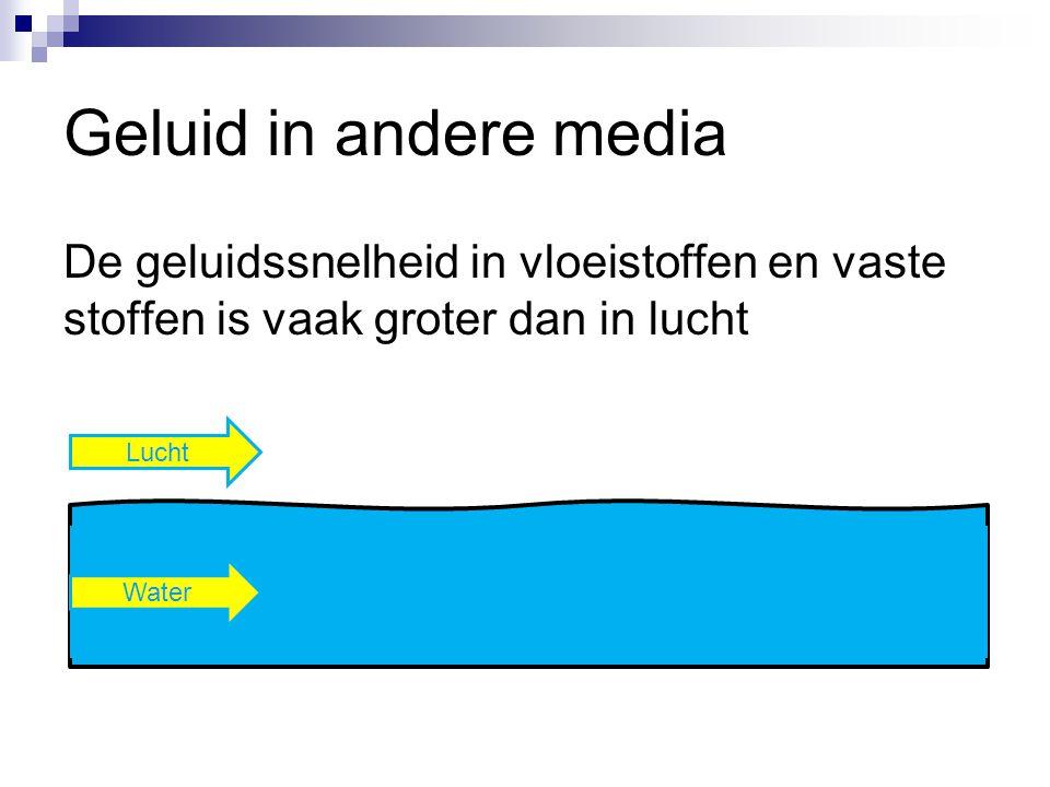 Geluid in andere media De geluidssnelheid in vloeistoffen en vaste stoffen is vaak groter dan in lucht Water Lucht