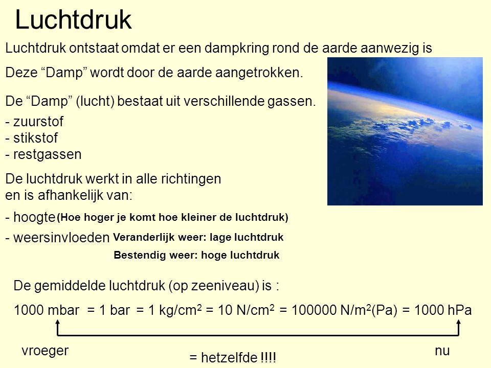 """Luchtdruk Luchtdruk ontstaat omdat er een dampkring rond de aarde aanwezig is Deze """"Damp"""" wordt door de aarde aangetrokken. De """"Damp"""" (lucht) bestaat"""