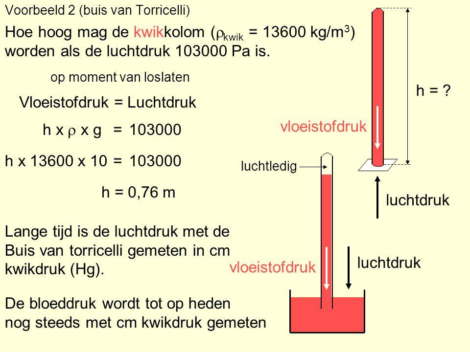 Voorbeeld 2 (buis van Torricelli) Hoe hoog mag de kwikkolom (  kwik = 13600 kg/m 3 ) worden als de luchtdruk 103000 Pa is. h = ? luchtdruk Vloeistofd