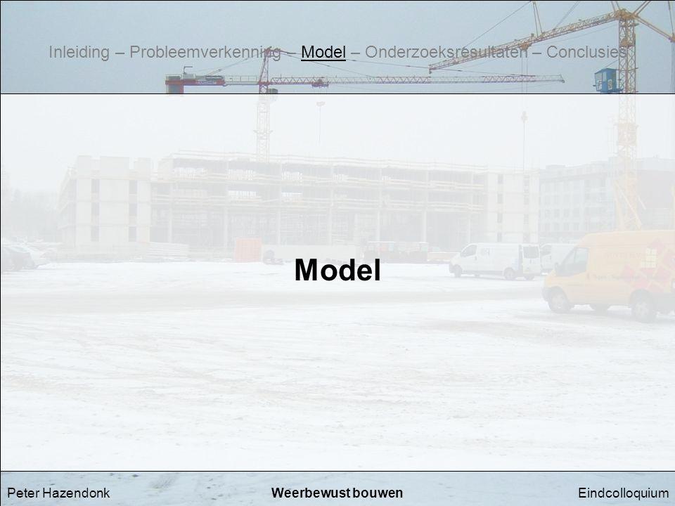 EindcolloquiumWeerbewust bouwen Model Peter Hazendonk Inleiding – Probleemverkenning – Model – Onderzoeksresultaten – Conclusies