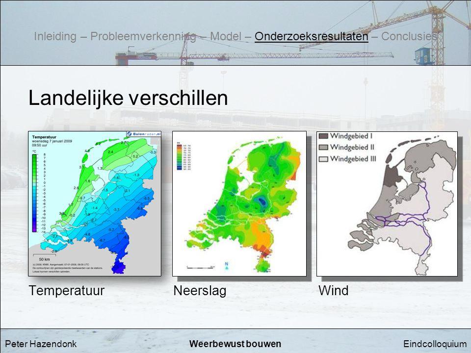 EindcolloquiumWeerbewust bouwen Landelijke verschillen Temperatuur Neerslag Wind Peter Hazendonk Inleiding – Probleemverkenning – Model – Onderzoeksre