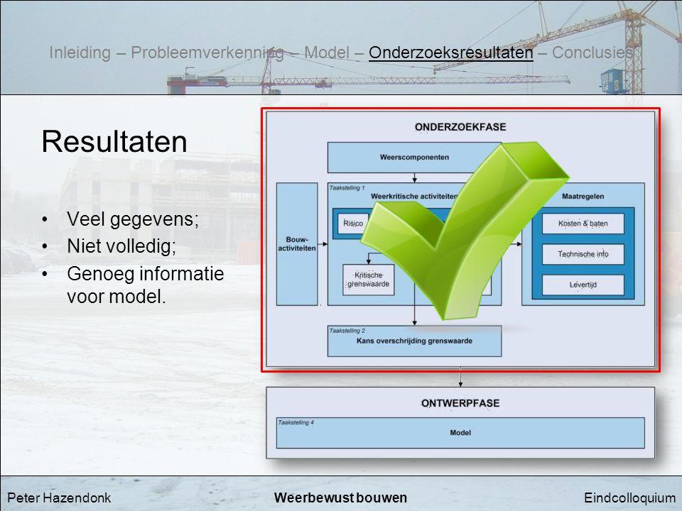 EindcolloquiumWeerbewust bouwen Resultaten •Veel gegevens; •Niet volledig; •Genoeg informatie voor model. Peter Hazendonk Inleiding – Probleemverkenni