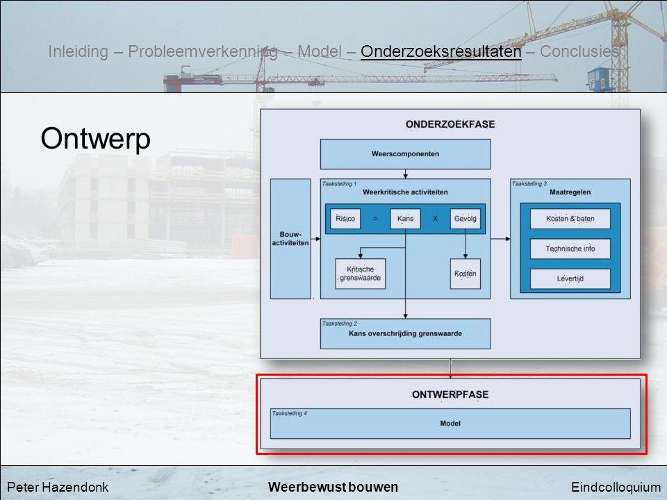 EindcolloquiumWeerbewust bouwen Ontwerp Peter Hazendonk Inleiding – Probleemverkenning – Model – Onderzoeksresultaten – Conclusies