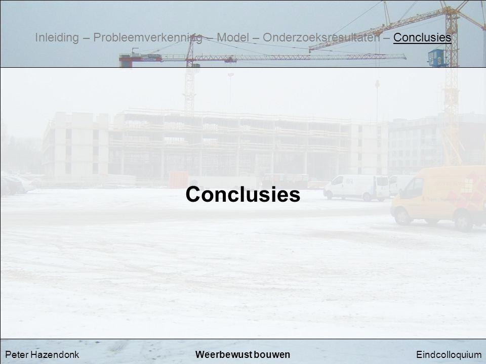 EindcolloquiumWeerbewust bouwen Conclusies Peter Hazendonk Inleiding – Probleemverkenning – Model – Onderzoeksresultaten – Conclusies
