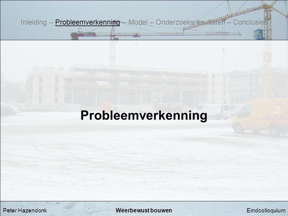 EindcolloquiumWeerbewust bouwen Probleemverkenning Peter Hazendonk Inleiding – Probleemverkenning – Model – Onderzoeksresultaten – Conclusies