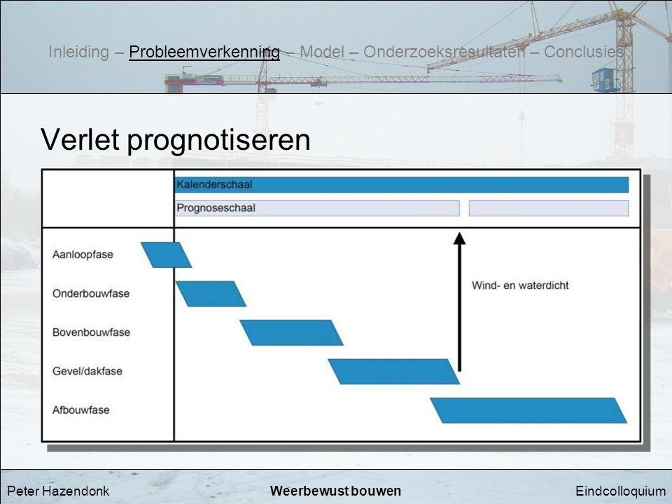 EindcolloquiumWeerbewust bouwenPeter Hazendonk Verlet prognotiseren Inleiding – Probleemverkenning – Model – Onderzoeksresultaten – Conclusies