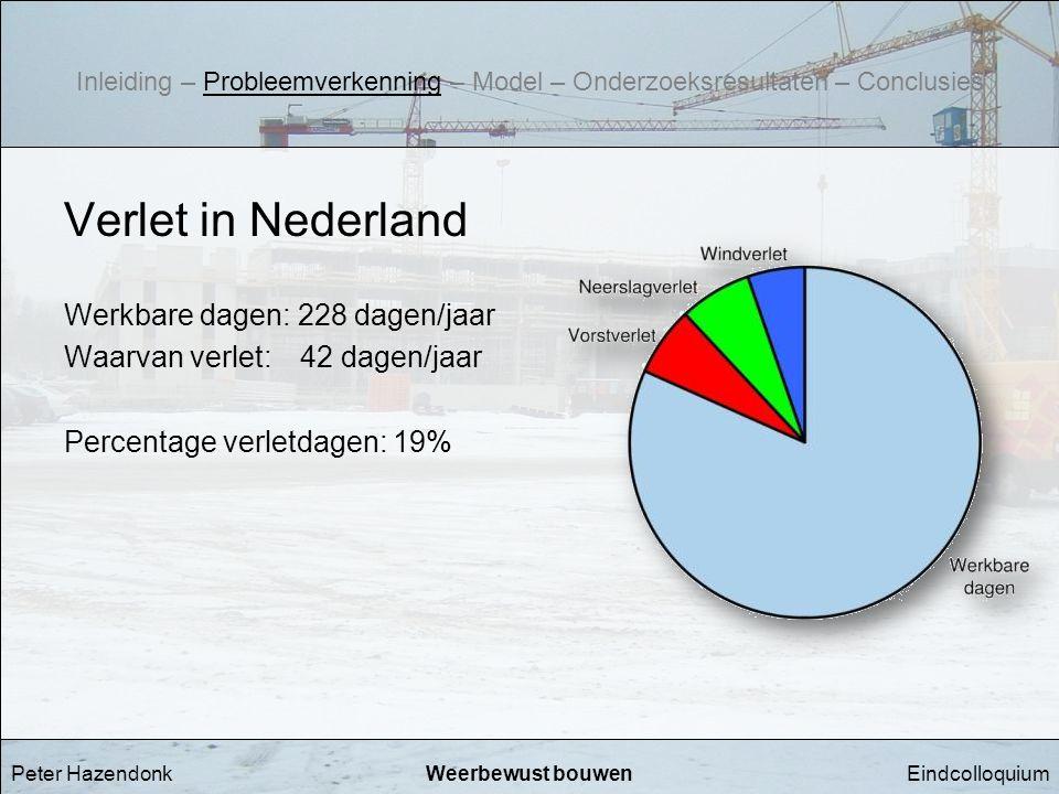 EindcolloquiumWeerbewust bouwen Verlet in Nederland Werkbare dagen: 228 dagen/jaar Waarvan verlet: 42 dagen/jaar Percentage verletdagen: 19% Peter Haz