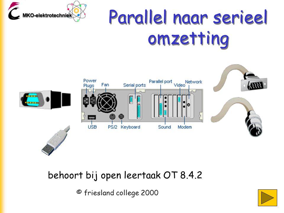 behoort bij open leertaak OT 8.4.2 © friesland college 2000 Parallel naar serieel omzetting
