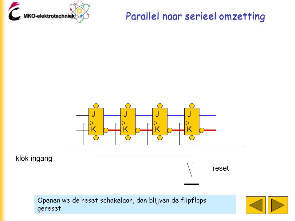 Parallel naar serieel omzetting Openen we de reset schakelaar, dan blijven de flipflops gereset.