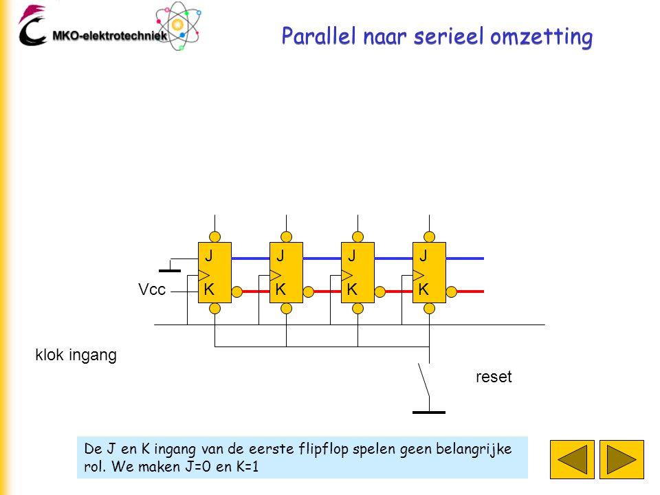 Parallel naar serieel omzetting De J en K ingang van de eerste flipflop spelen geen belangrijke rol. We maken J=0 en K=1 J K J K J K J K klok ingang r