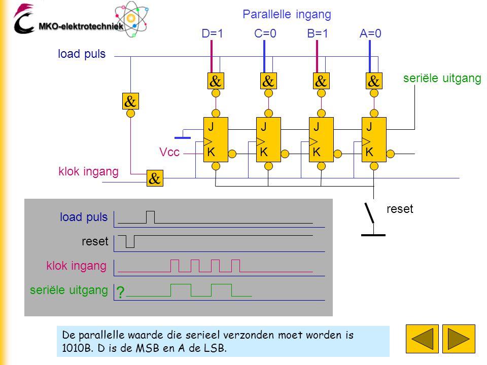 De parallelle waarde die serieel verzonden moet worden is 1010B. D is de MSB en A de LSB. J K J K J K J K klok ingang D=1 & & C=0 & B=1 & A=0 & load p